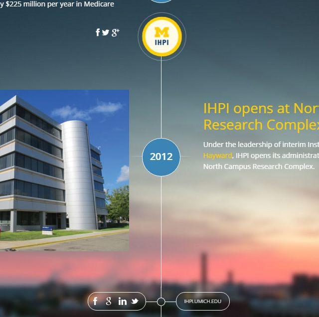 IHPI Timeline Website Desktop View